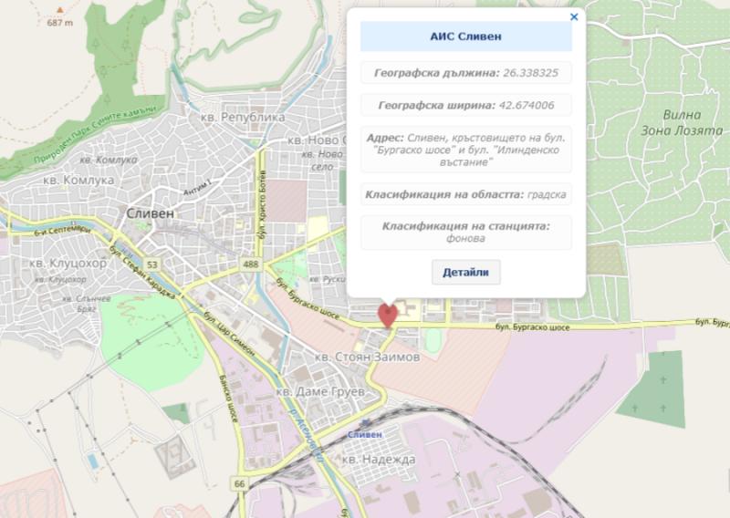 Автоматична измервателна станция Сливен координати